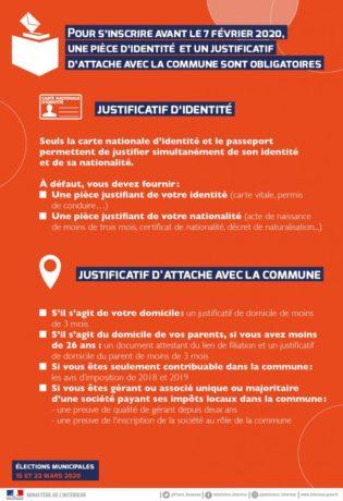 Inscriptions Sur Les Listes Electorales Ville De Bretigny Ville De Bretigny